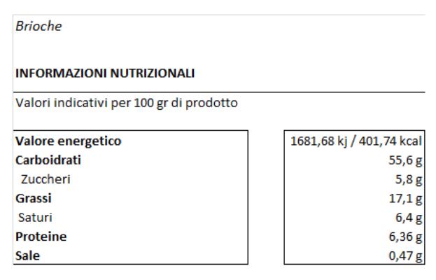 Brioscia-Siciliana-pz.-52