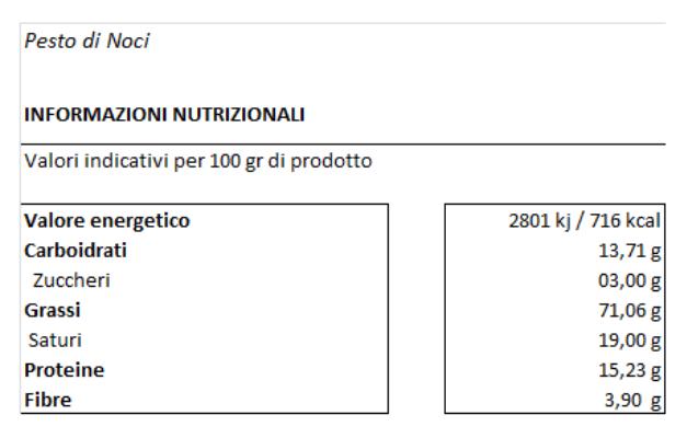 Pesto-Di-Noce